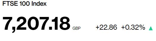 วิธีดูผลรางวัลหวยหุ้นอังกฤษ ในการนำผลหุ้น FTSE100 มาออกรางวัล เลข 3 ตัวบน และ 2 ตัวล่าง