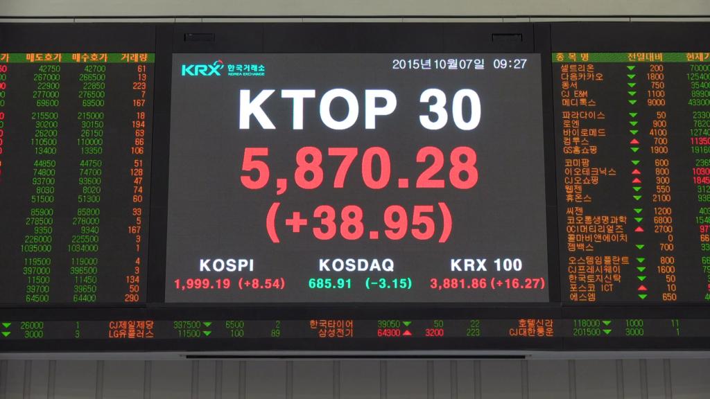 การออกรางวัลหวยหุ้นเกาหลี หุ้น Korea stock exchang