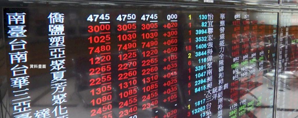หวยหุ้นไต้หวัน ที่มีการออกรางวัลด้วยหุ้น TWSE Market Chart