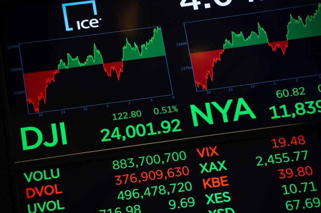 การออกรางวัลหวยหุ้นดาวโจนส์ ตลาดหลักทรัพย์หุ้นชื่อ Dow Jones