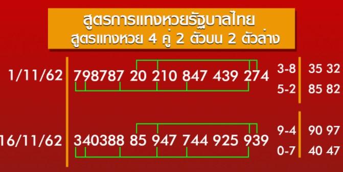 สูตรการแมงหวยรัฐบาลไทย หรือ หวยใต้ดินออนไลน์
