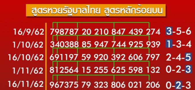 สูตรการคำนวณแทงหวยไทย